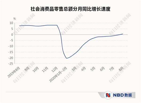 经济三季报呼之欲出_20个先行指标带你感知中国经济温度