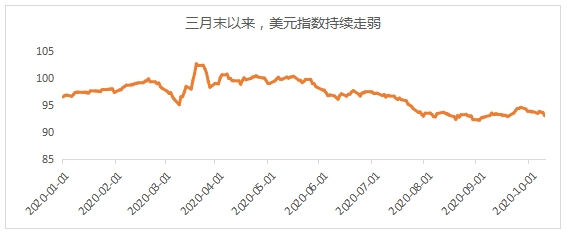 人民币升值_港股为什么也涨了?