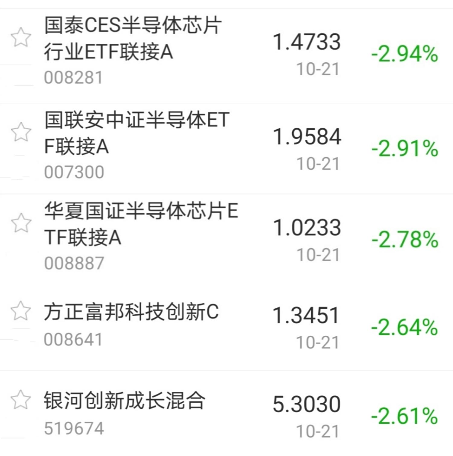 【今日盘点】创业板指收跌1.46%,银行保险主题基金逆势上涨;大金融奋力护盘,市场唱的哪一出?