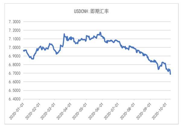 人民币涨了!刚才外汇局反应很大:警惕增加汇率套期保值工具投机套利的风险