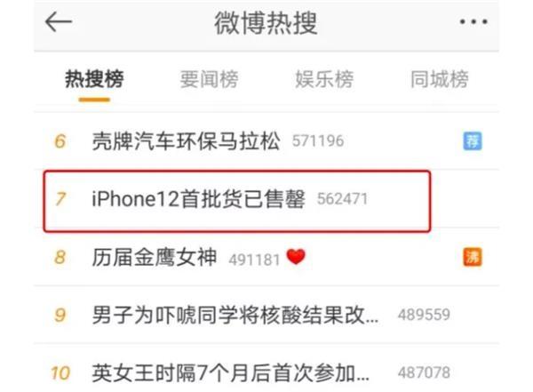 《【超越平台官网】销售火爆!iPhone12悄悄加单了 这些A股公司受益》