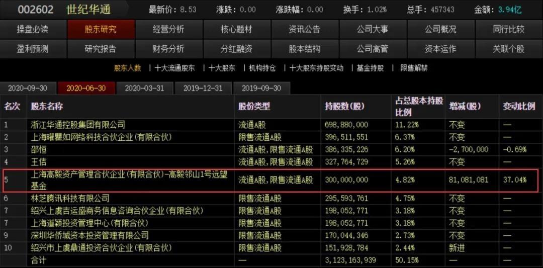 """柳峰现在正在大量减持股份。这次是600多亿的世纪华通!柳峰:""""抄作业""""不行"""