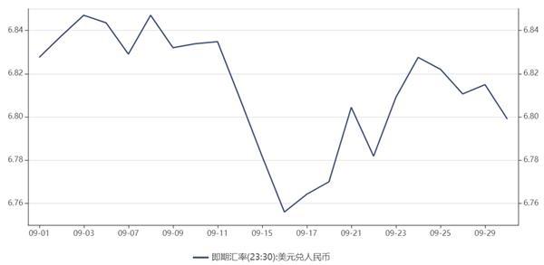 大受赞赏600多分!长假期间人民币汇率走强给市场发出了什么信号?