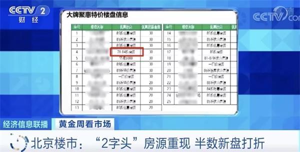 """北京""""2字头""""房源重现!半数新盘打折!90平米小户型两年降36万元"""