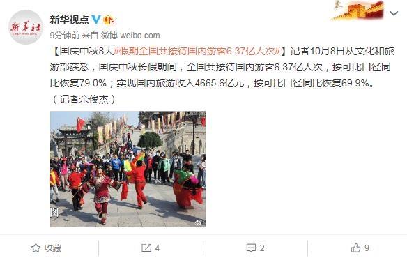 国庆中秋8天假期全国共接待国内游客6.37亿人次