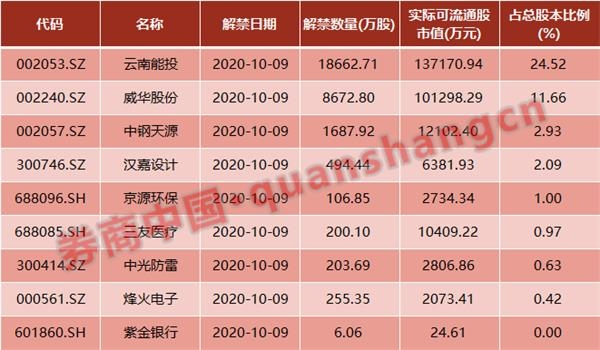 《【万和城娱乐平台怎么注册】国庆假期影响市场的10大消息:人民币悄然飙升 后市或这样走》