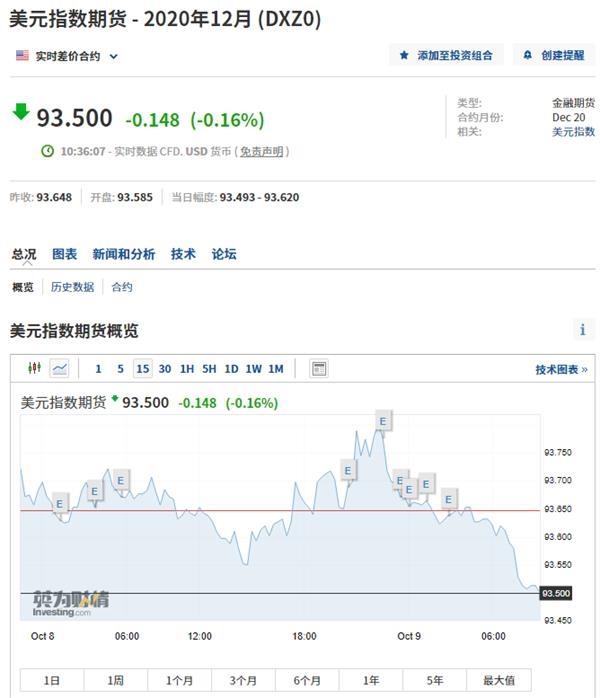 《【万和城注册地址】太疯狂!人民币罕见补涨1000点!离岸升破6.71关口 3季度已狂飙4%》