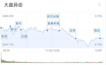 11月10日基金收评:白酒板块表现较为活跃 鹏华酒分级B基金强势涨停