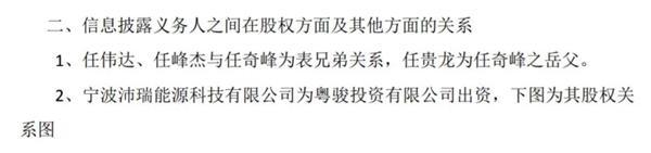 《【华宇品牌】泽熙魅影重现!涉事个股两天暴涨44%》
