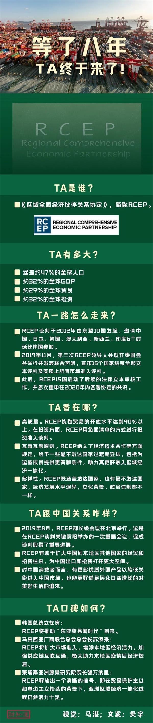 中国加入全球最大自贸协定 经贸圈内九成商品或零关税 影响有多大?