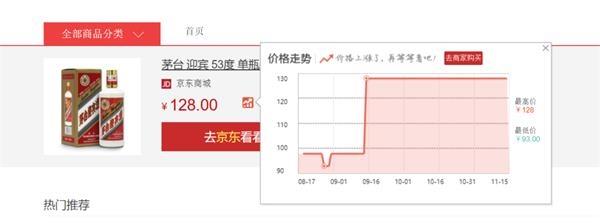 """茅台热下酱酒""""飞天"""":部分中低端酒涨价近五成 消费者会买单吗?"""