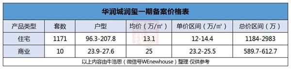 深圳450亿疯狂抢房 又上演楼市造富一幕