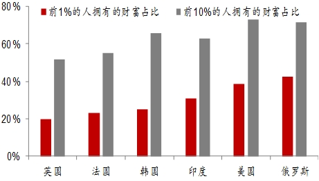 李迅雷孔雀绿:迈向共同富裕 这些领域的投资机会值得关注