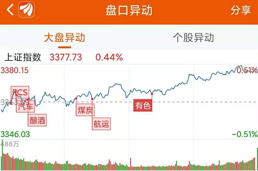 《【超越网上平台】龙虎榜:4.22亿资金抢筹天齐锂业 机构净买这14股》