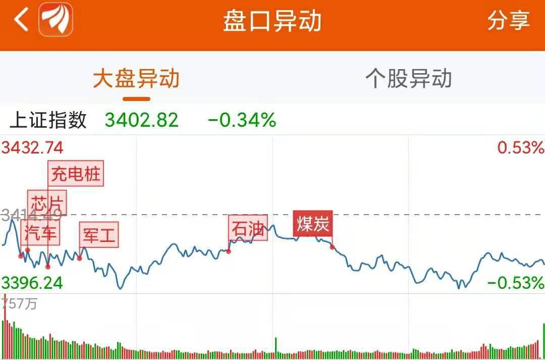 《【超越公司】龙虎榜:4.78亿资金抢筹天齐锂业 机构净买这9股》