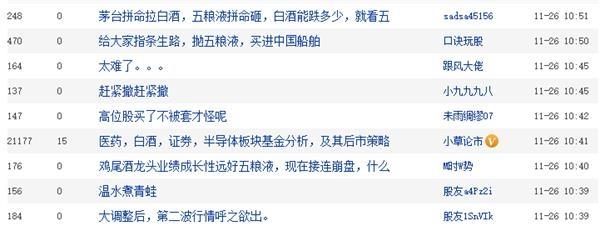 """《【摩登2娱乐注册官网】什么情况?A股""""买醉""""行情又变脸 14天翻倍妖股领跌》"""