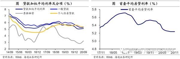 """不让市场缺钱 也不搞""""大水漫灌""""——3季度央行货政报告解读"""