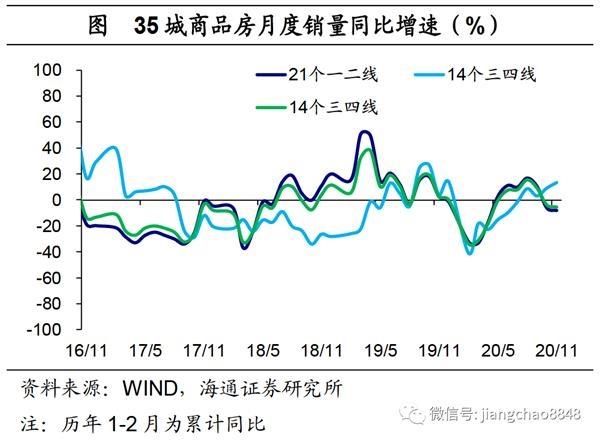 复苏推高价格——实体经济观察2020年第43期(海通宏观陈星)