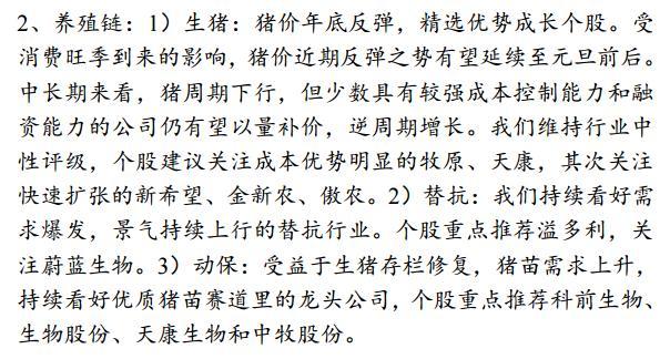 《【煜星娱乐登陆官方】免费研报精选:猪价反弹之势有望延续至元旦前后 相关养殖标的名单来了》