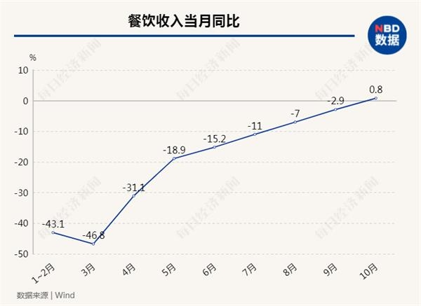 """8亿""""裁缝""""和6亿""""旅行者""""的19个关键指标,看中国线上线下双峰是如何细化的。"""