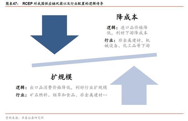 《【万和城注册地址】人民币升值周期背后的效率逻辑》