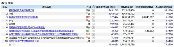 行业年增速达20%!张磊、冯柳接连杀入 这个细分赛道好在哪里?