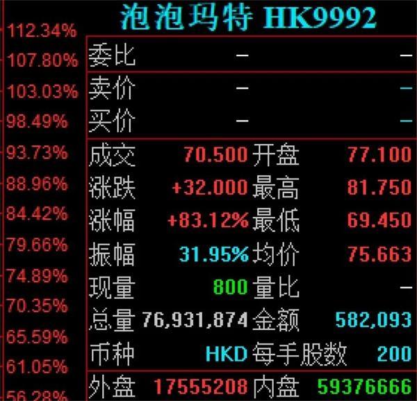 """《【鹿鼎平台网站】开盘大涨100%!""""盲盒第一股""""泡泡玛特为何值千亿港元?》"""