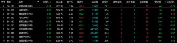 本周户均亏损超1.4万元!这些股票逆势创新高 3400点以下有哪些机会?图1