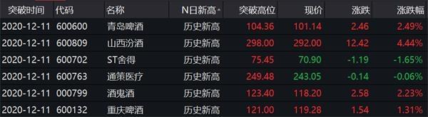 本周户均亏损超1.4万元!这些股票逆势创新高 3400点以下有哪些机会?图3