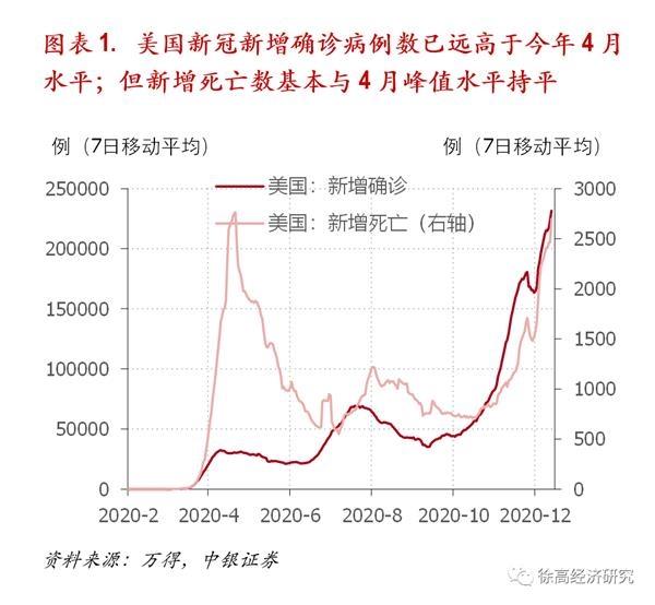 疫情后半段的两个核心趋势是:全球再通胀和中国资产价值重估