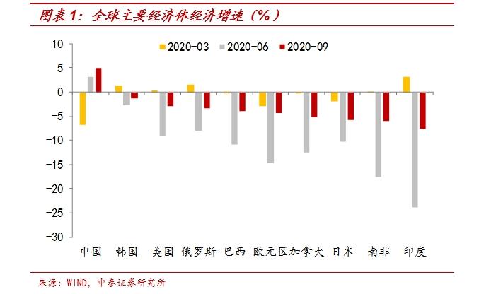李迅雷解读中央经济工作会议:明年宏观政策的八大看点