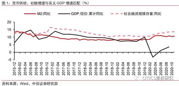 【中央经济工作会议综述】防范风险,稳定杠杆,减缓变化