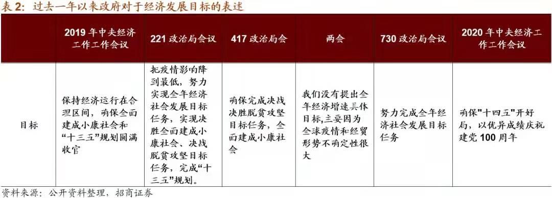 重心转变 重视科技:中央经济工作会议对A股的影响插图(1)