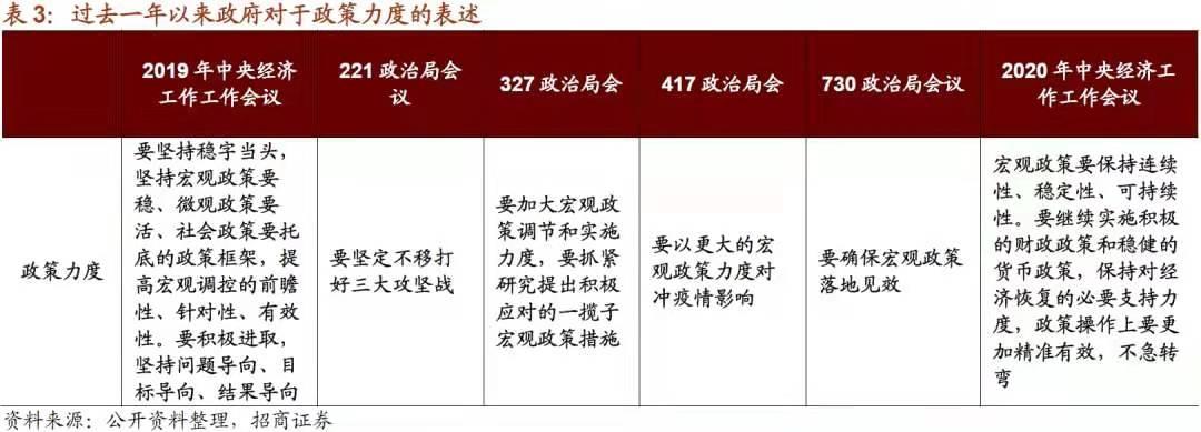 重心转变 重视科技:中央经济工作会议对A股的影响插图(2)