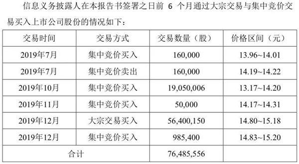 还是针对GF证券的控股权?广东民投也拍摄了辽宁成大这一年的第三张标语牌