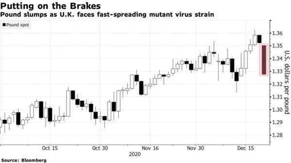 《【万和城代理注册】投资者重回避险模式:金银跳水 欧美股市大跌 非美货币下挫》