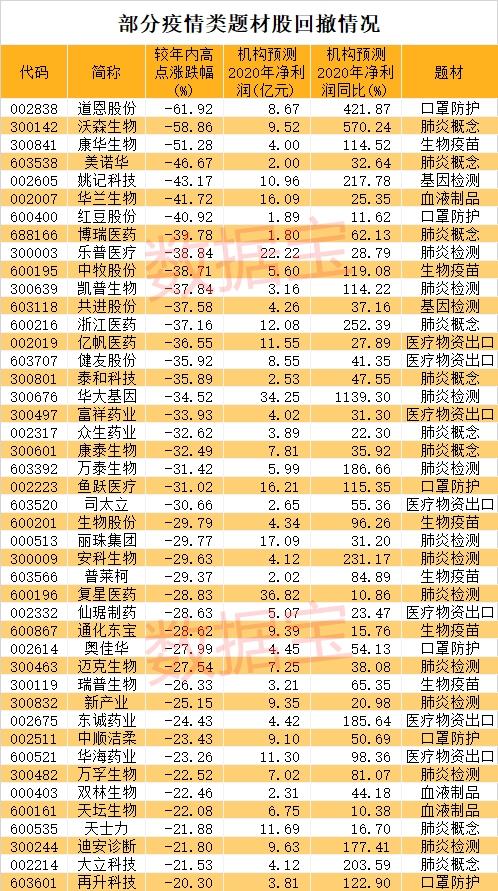 """《【煜星平台官网注册】超级题材龙头大面积涨停 """"聪明资金""""扫货4000亿白马 业绩高增长名单出炉》"""