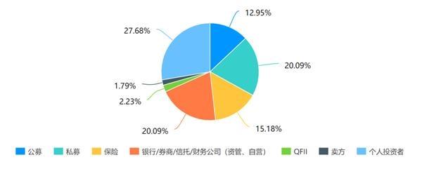 天风宏观宋薛涛:资本市场如何看待2021年?