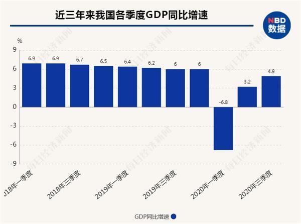 关庆友:明年a股机会会更多。人民币还是有上行空间的。经济增长率预计将达到7%