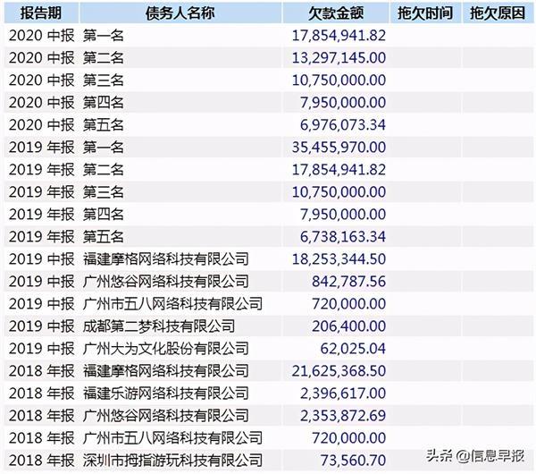 国华网安:移动互联游戏收入半数为假