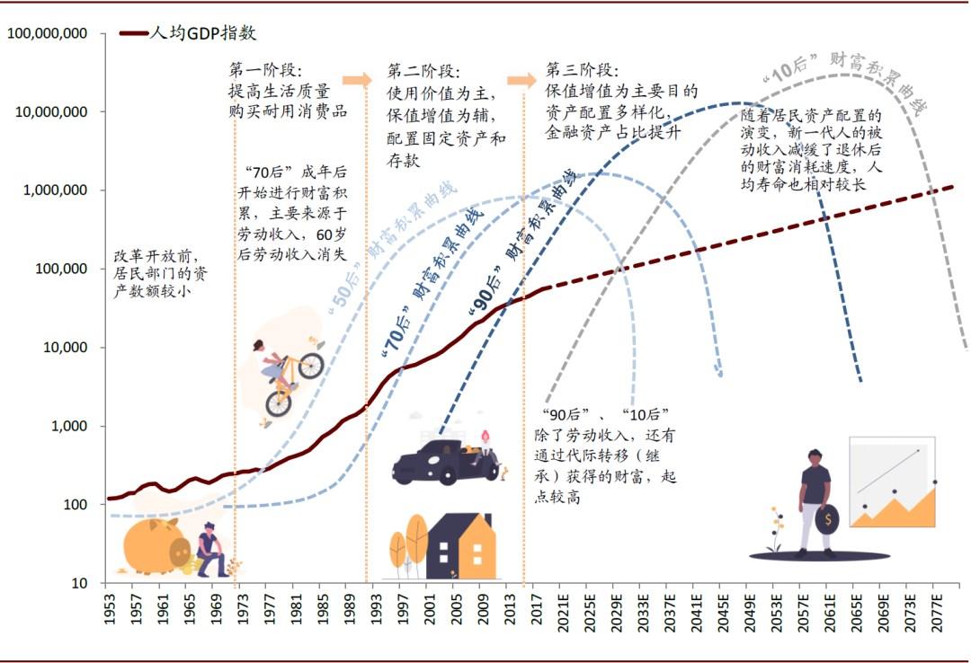 中金重磅报告:中国股市生态正发生四大结构性变化!影响深远