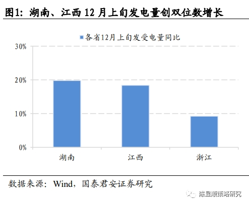 国君策略 | 限电进行时 助推煤炭和煤化工涨价持续