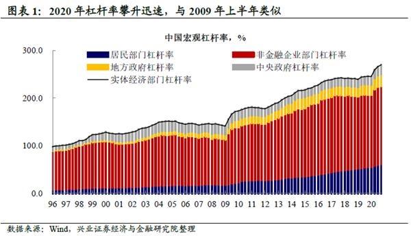 汪涵:如何看待当前的货币政策?