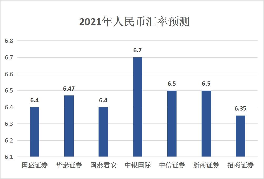 2021年平泉gdp_2021年春节手抄报