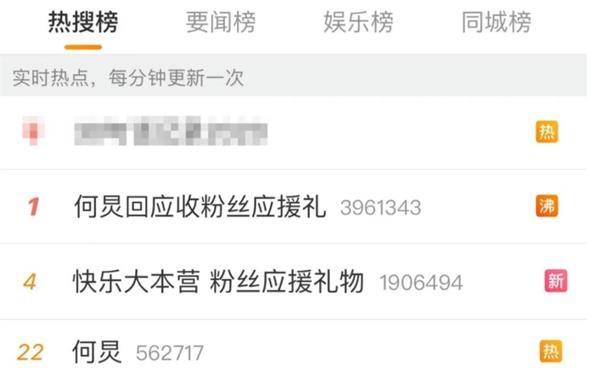 """""""粉头可在北京买几套房!""""何炅收粉丝礼物上热搜 明星应援产业链令人瞠目"""