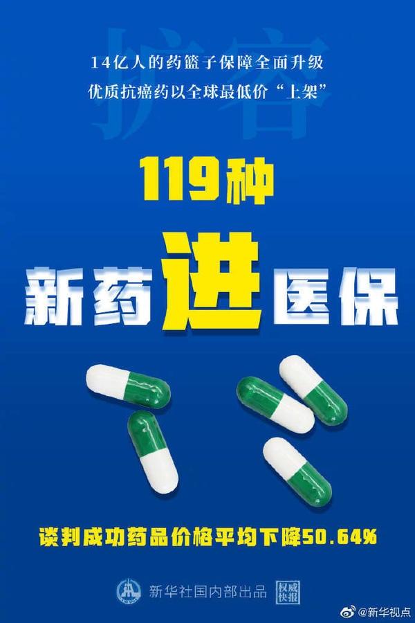 医保目录扩展!许多新上市的抗癌药以世界最低价格上架