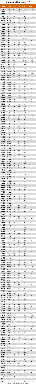 指数全天横盘震荡 隆基股份、赣锋锂业等57股创历史新高