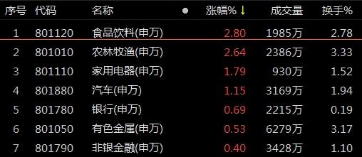 87涨停个股:白酒涨停潮郑州煤电7连板