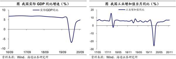 信用渐回常态 政策利率如何走?