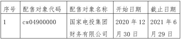 中国证券业协会:决定将国家电力投资集团财务有限公司纳入限制名单